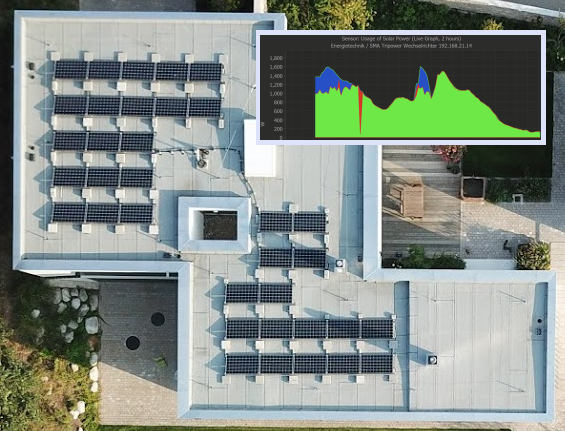 Monitoring solar panels and our home's energy usage/mix via Modbus using PRTG (ft. SMA Sunny Island and SMA Sunny Tripower)