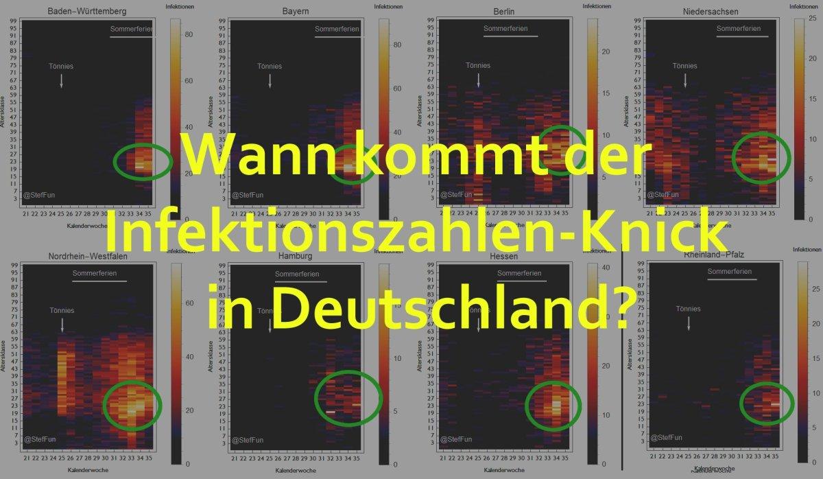 Corona: Wann kommt der Infektionszahlen-Knick in Deutschland? Was bei unseren Nachbarn passiert wird wohl auch bei uns passieren…