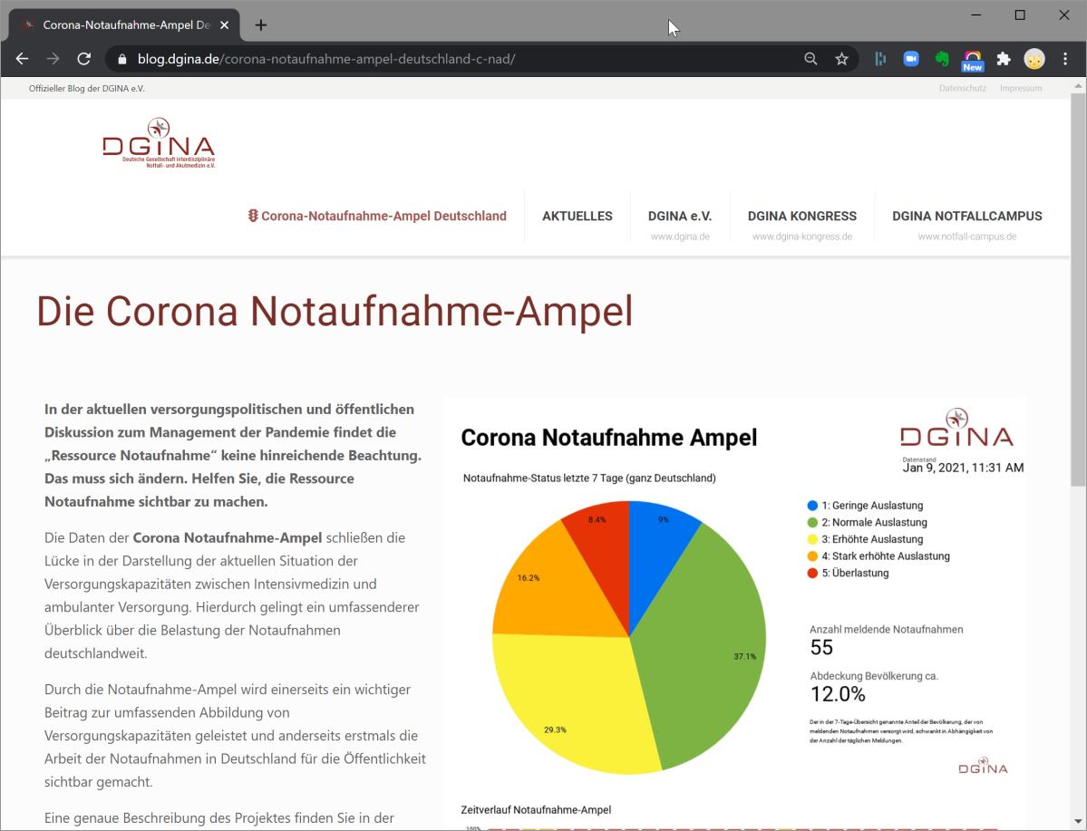 """Die Cloud macht's möglich: IT-Blitz-Projekt """"Corona NotaufnahmeAmpel"""""""