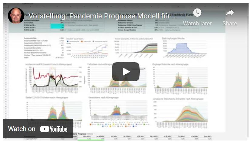 Spielerisch die Parameter der Pandemie-Mathematik verstehen – mit Prognosen für DeinenLandkreis!